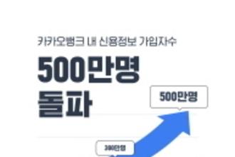 카뱅, '내 신용정보' 가입자 500만명 돌파