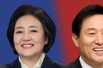 """""""野 단일화 후 첫 여론조사…오세훈 55.0 박영선 36.5"""""""