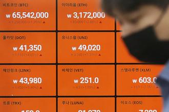 도지코인 800원 돌파…비트코인 6800만원대