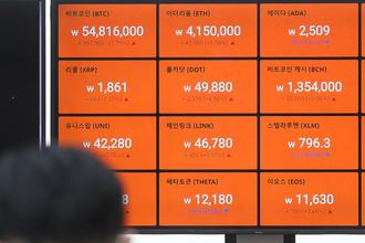 [코인 시황] 美규제 예고…비트코인 5100만원대